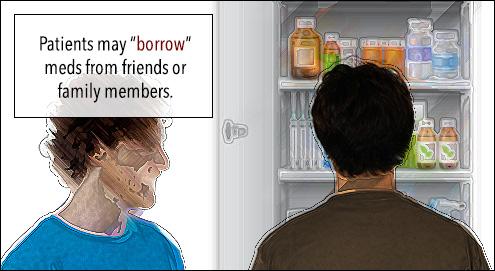 borrowing meds